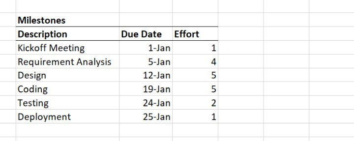 Prepare scatter chart data in Excel