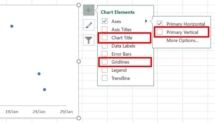 Scatter chart elements