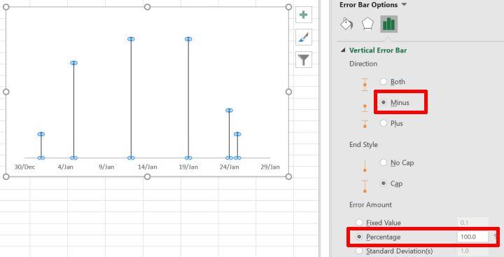 Scatter chart vertical error bar options