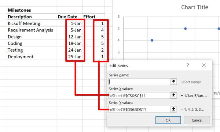 Select data ranges for creating a timeline using a scatter chart in Excel
