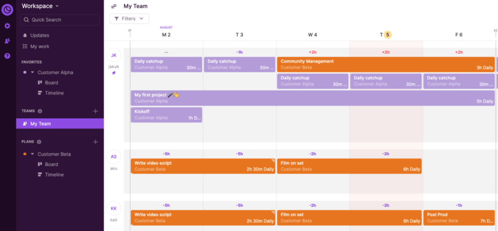 Create complex project timelines in Toggl Plan