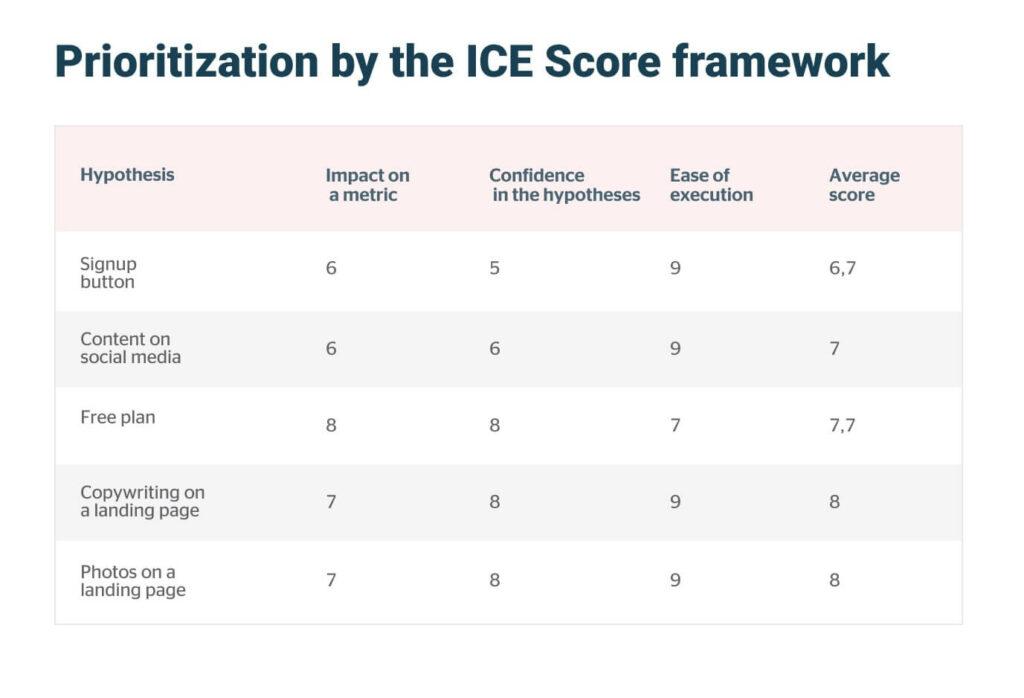 Ice Framework 1024x698